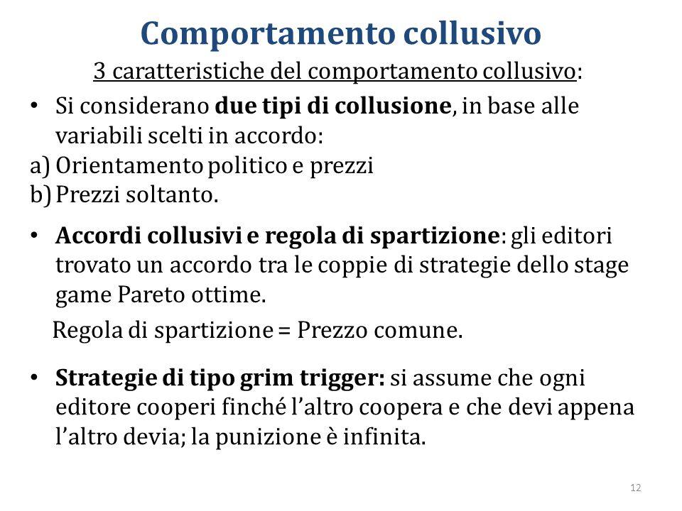 Comportamento collusivo 3 caratteristiche del comportamento collusivo: Si considerano due tipi di collusione, in base alle variabili scelti in accordo