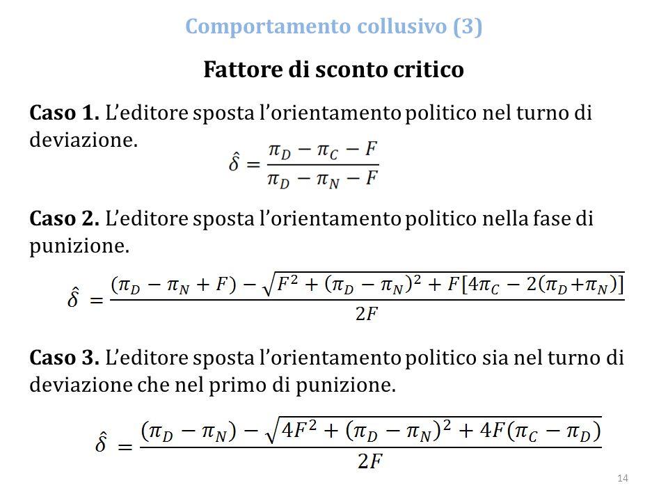 14 Comportamento collusivo (3) Fattore di sconto critico Caso 1. L'editore sposta l'orientamento politico nel turno di deviazione. Caso 2. L'editore s