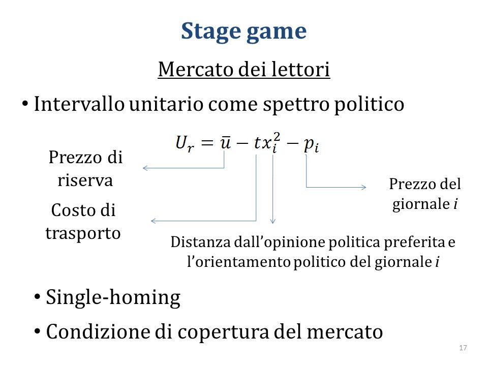Stage game Mercato dei lettori Intervallo unitario come spettro politico Prezzo di riserva Costo di trasporto Distanza dall'opinione politica preferit