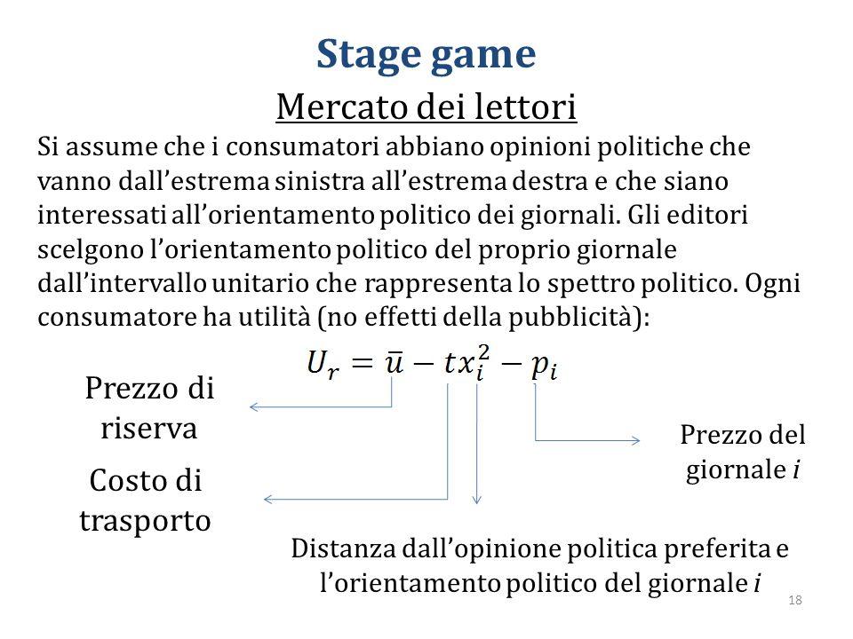 Stage game Mercato dei lettori Si assume che i consumatori abbiano opinioni politiche che vanno dall'estrema sinistra all'estrema destra e che siano i