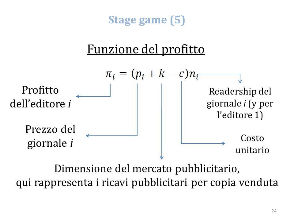 Funzione del profitto Stage game (5) Profitto dell'editore i Prezzo del giornale i Dimensione del mercato pubblicitario, qui rappresenta i ricavi pubb