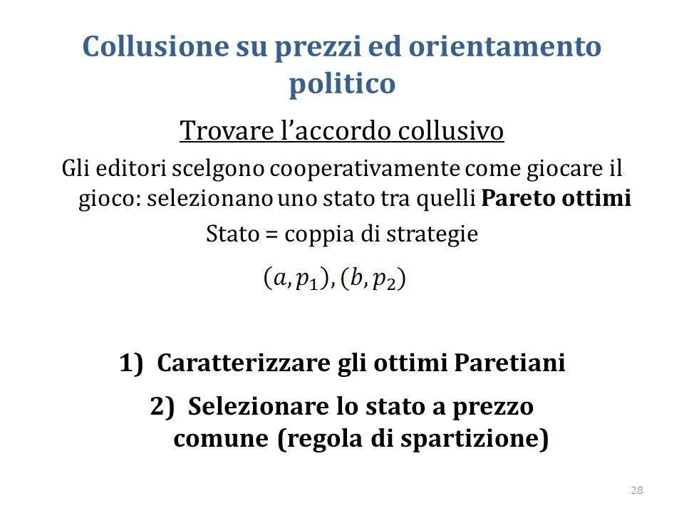 Collusione su prezzi ed orientamento politico Trovare l'accordo collusivo Gli editori scelgono cooperativamente come giocare il gioco: selezionano uno