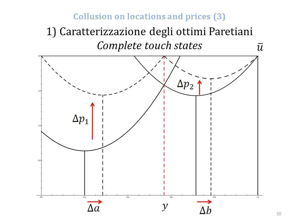 30 Collusion on locations and prices (3) 1) Caratterizzazione degli ottimi Paretiani Complete touch states