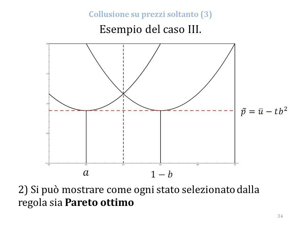34 Collusione su prezzi soltanto (3) Esempio del caso III. 2) Si può mostrare come ogni stato selezionato dalla regola sia Pareto ottimo