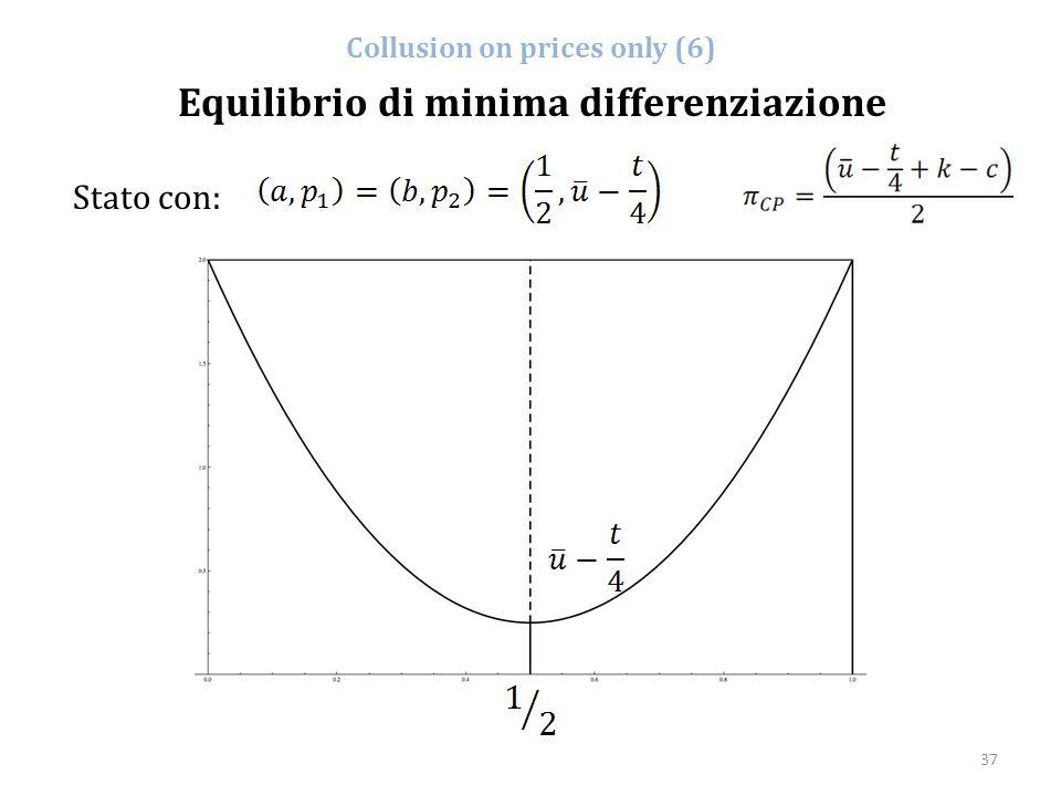 37 Collusion on prices only (6) Equilibrio di minima differenziazione Stato con: