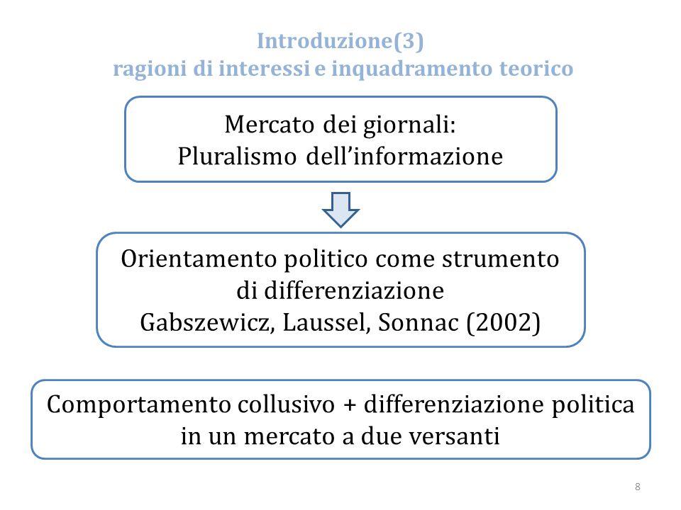 Mercato dei giornali: Pluralismo dell'informazione 8 Orientamento politico come strumento di differenziazione Gabszewicz, Laussel, Sonnac (2002) Compo