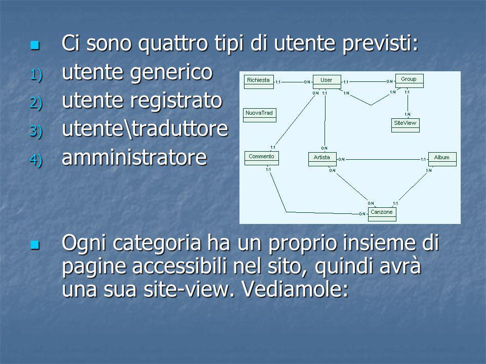 Ci sono quattro tipi di utente previsti: Ci sono quattro tipi di utente previsti: 1) utente generico 2) utente registrato 3) utente\traduttore 4) ammi