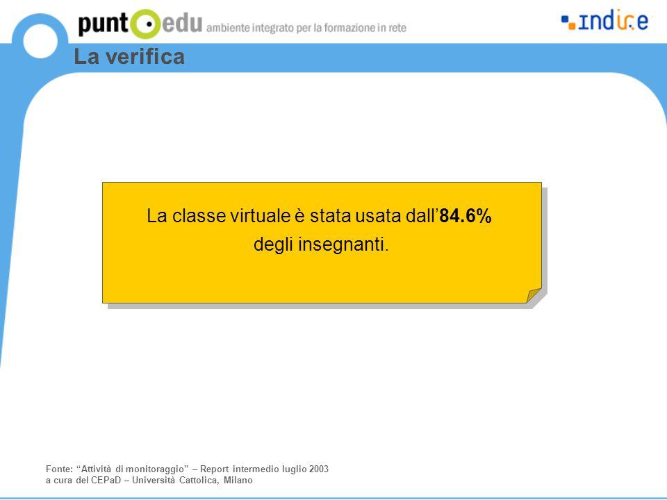 """La verifica La classe virtuale è stata usata dall'84.6% degli insegnanti. La classe virtuale è stata usata dall'84.6% degli insegnanti. Fonte: """"Attivi"""