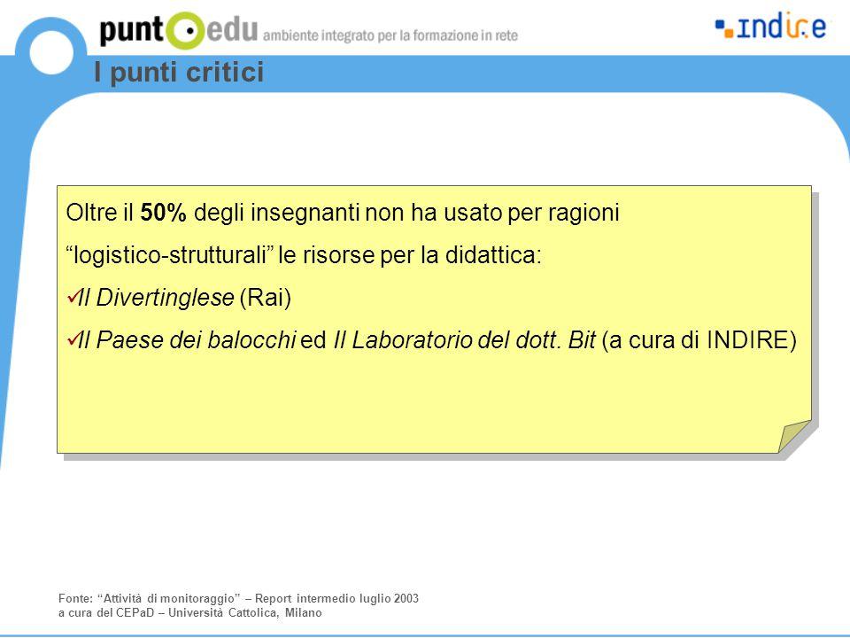 I punti critici Oltre il 50% degli insegnanti non ha usato per ragioni logistico-strutturali le risorse per la didattica: Il Divertinglese (Rai) Il Paese dei balocchi ed Il Laboratorio del dott.