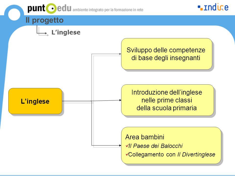 Il progetto L'inglese Sviluppo delle competenze di base degli insegnanti Introduzione dell'inglese nelle prime classi della scuola primaria Area bambi