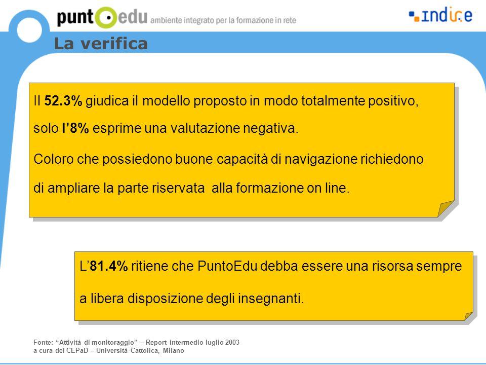 La verifica Il 52.3% giudica il modello proposto in modo totalmente positivo, solo l'8% esprime una valutazione negativa.