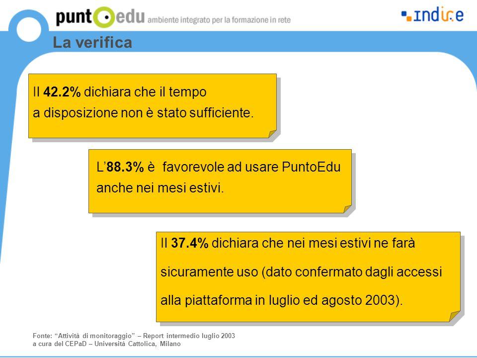 La verifica Il 42.2% dichiara che il tempo a disposizione non è stato sufficiente. L'88.3% è favorevole ad usare PuntoEdu anche nei mesi estivi. Il 37