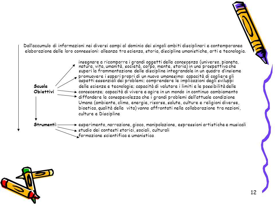 12 Dall'accumulo di informazioni nei diversi campi al dominio dei singoli ambiti disciplinari e contemporanea elaborazione delle loro connessioni: all