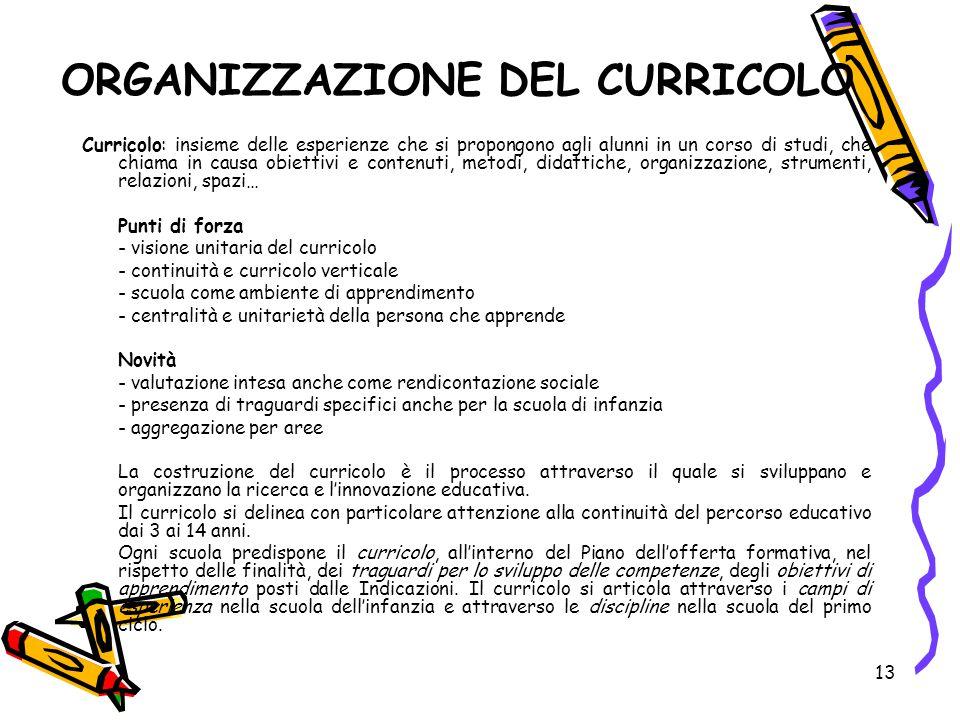 13 ORGANIZZAZIONE DEL CURRICOLO Curricolo: insieme delle esperienze che si propongono agli alunni in un corso di studi, che chiama in causa obiettivi