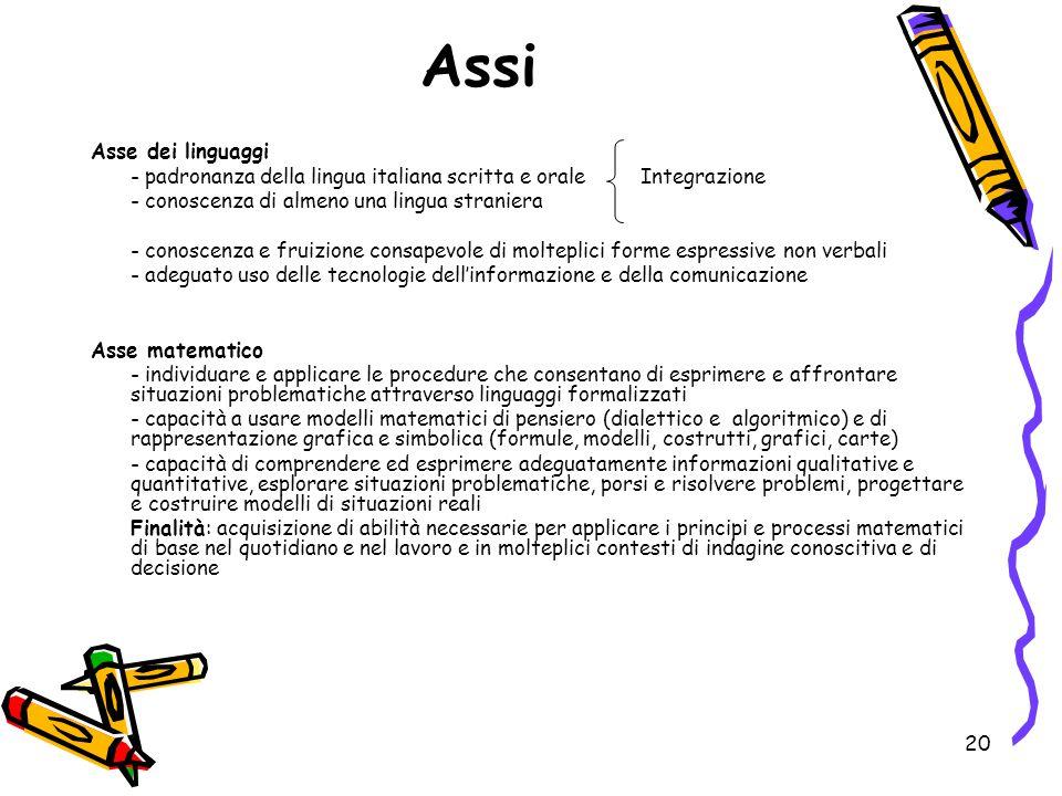 20 Assi Asse dei linguaggi - padronanza della lingua italiana scritta e orale Integrazione - conoscenza di almeno una lingua straniera - conoscenza e