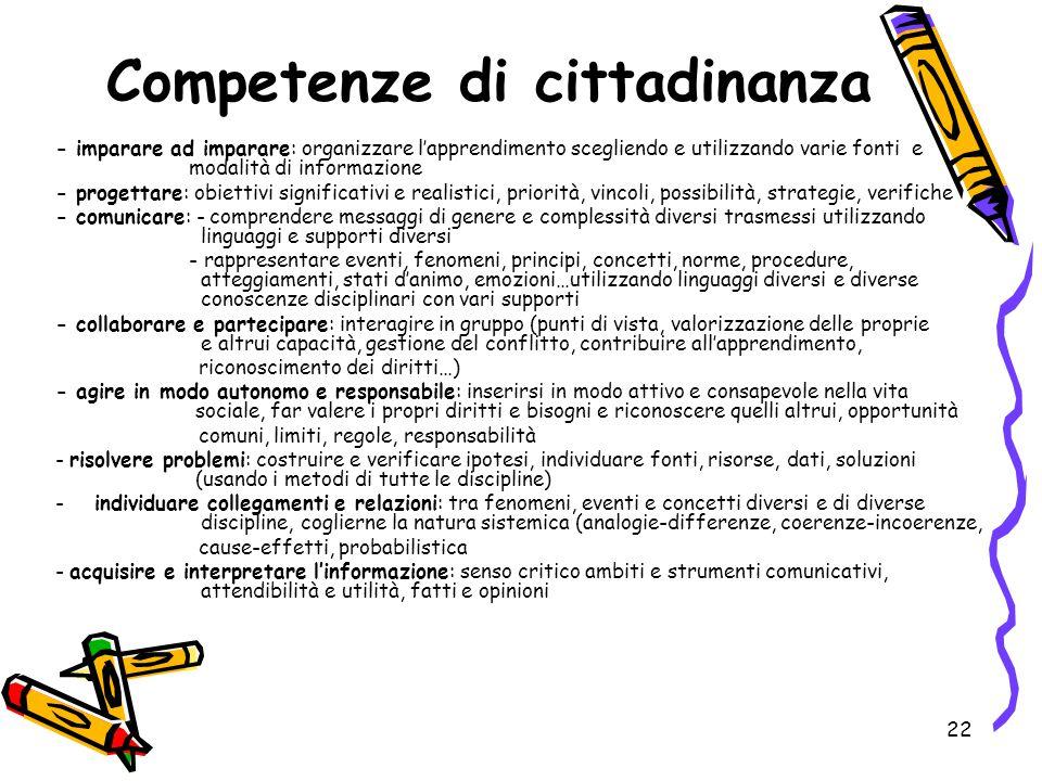 22 Competenze di cittadinanza - imparare ad imparare: organizzare l'apprendimento scegliendo e utilizzando varie fonti e modalità di informazione - pr