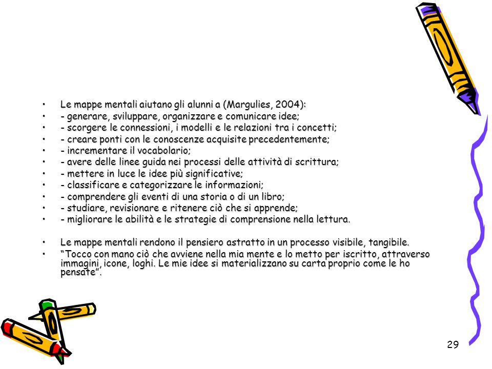29 Le mappe mentali aiutano gli alunni a (Margulies, 2004):Le mappe mentali aiutano gli alunni a (Margulies, 2004): - generare, sviluppare, organizzar