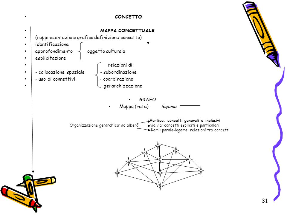 31 CONCETTO MAPPA CONCETTUALE (rappresentazione grafica definizione concetto) identificazione approfondimento oggetto culturale esplicitazione relazio