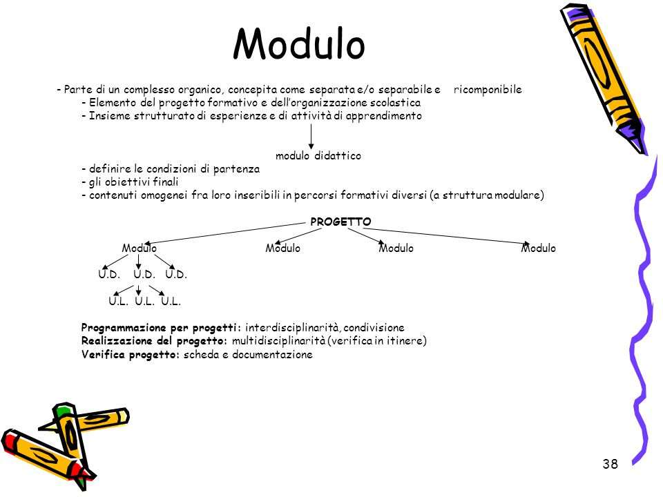 38 Modulo - Parte di un complesso organico, concepita come separata e/o separabile e ricomponibile - Elemento del progetto formativo e dell'organizzaz