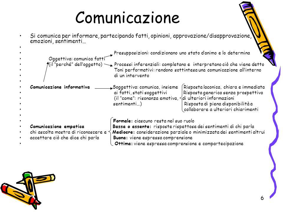 7 Elementi della comunicazione CHI comunica CHI riceve CHE COSA si comunica MODO col quale si comunica ELEMENTI DELLA CODICI di trasmissione di tipo semantico e semiotico COMUNICAZIONE EFFETTO della comunicazione FATTORI di IDONEITÀ a comunicare - capacità di comunicare con parole e gesti (codici) - potenza di comunicazione: valore dell'informazione e della suggestione connessa - abitudine al confronto nel dialogo - campo di esperienza comune agli interlocutori - intenzioni dell'emittente - condizioni in cui in quel momento si trovano gli interlocutori