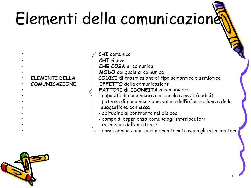 7 Elementi della comunicazione CHI comunica CHI riceve CHE COSA si comunica MODO col quale si comunica ELEMENTI DELLA CODICI di trasmissione di tipo s
