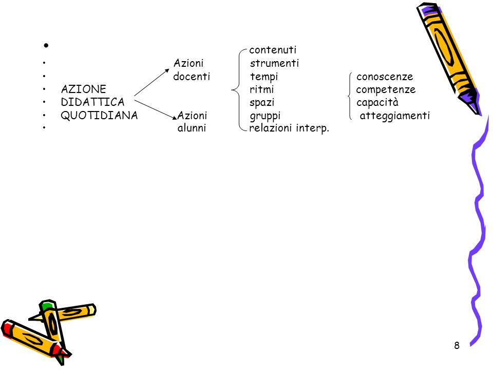 49 Mappa concettuale: schema grafico organizzato in modo tale da tenere presenti i nodi concettuali principali, nel quadro di una strategia didattica che non vuole trascurare gli aspetti essenziali, senza dei quali l'alunno non può giungere a padroneggiare l'argomento.