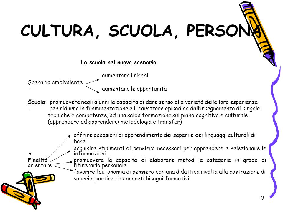 10 Centralità della persona Alunno al centro dell'azione educativa nei suoi aspetti: cognitivi, affettivi, relazionali, corporei, estetici, etici, spirituali, religiosi.