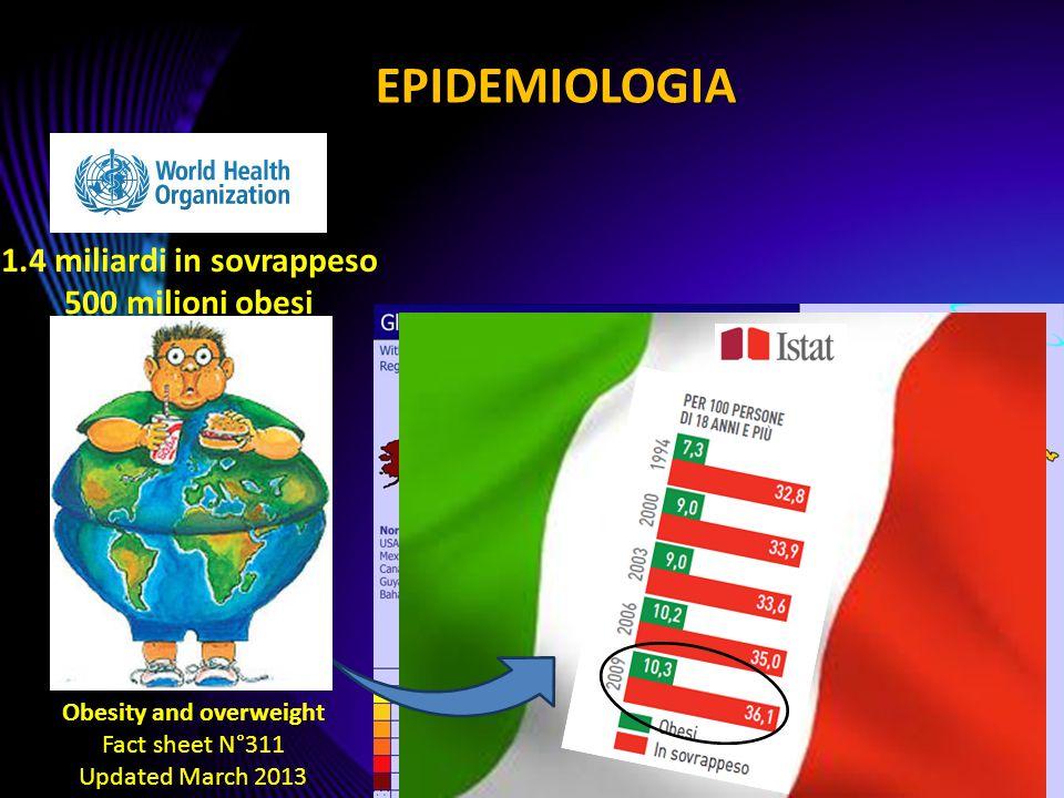 IN ITALIA SOLO 0,1% CIRCA DEGLI OBESI SCEGLIE LA CHIRURGIA GLI ALTRI… .