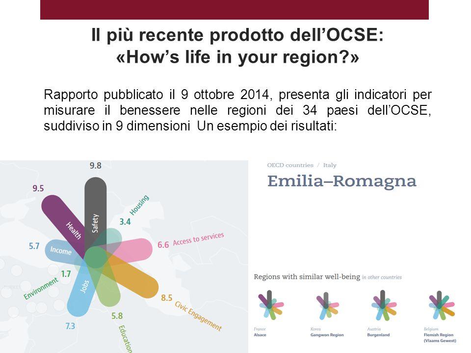 Il più recente prodotto dell'OCSE: «How's life in your region » Rapporto pubblicato il 9 ottobre 2014, presenta gli indicatori per misurare il benessere nelle regioni dei 34 paesi dell'OCSE, suddiviso in 9 dimensioni Un esempio dei risultati: