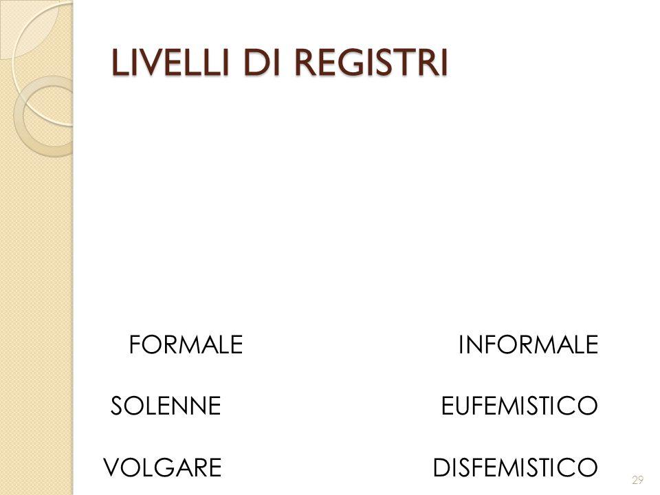 LIVELLI DI REGISTRI FORMALE INFORMALE SOLENNEEUFEMISTICO VOLGAREDISFEMISTICO 29