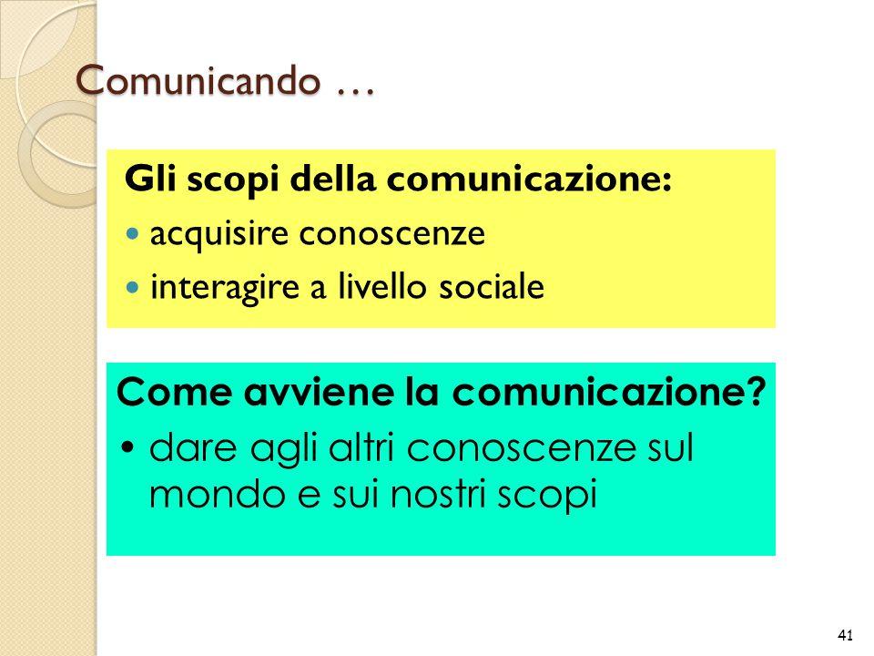 Comunicando … Gli scopi della comunicazione: acquisire conoscenze interagire a livello sociale 41 Come avviene la comunicazione? dare agli altri conos