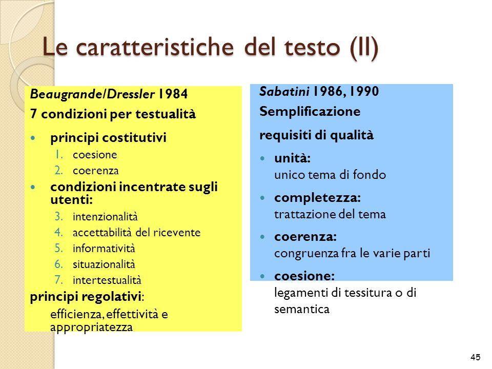 Le caratteristiche del testo (II) Beaugrande/Dressler 1984 7 condizioni per testualità principi costitutivi 1.coesione 2.coerenza condizioni incentrat