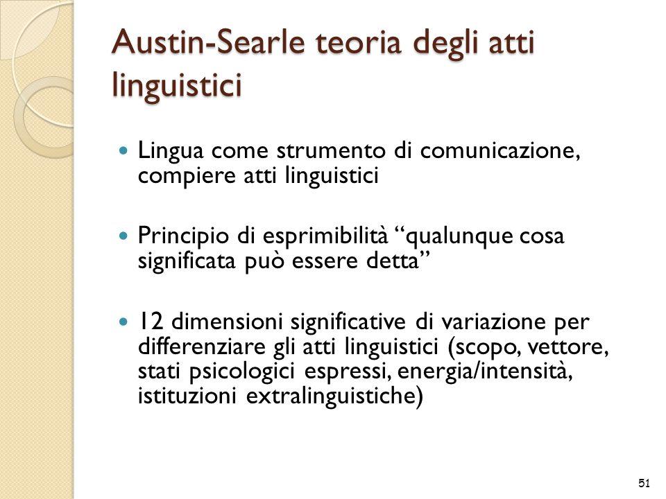"""Austin-Searle teoria degli atti linguistici Lingua come strumento di comunicazione, compiere atti linguistici Principio di esprimibilità """"qualunque co"""