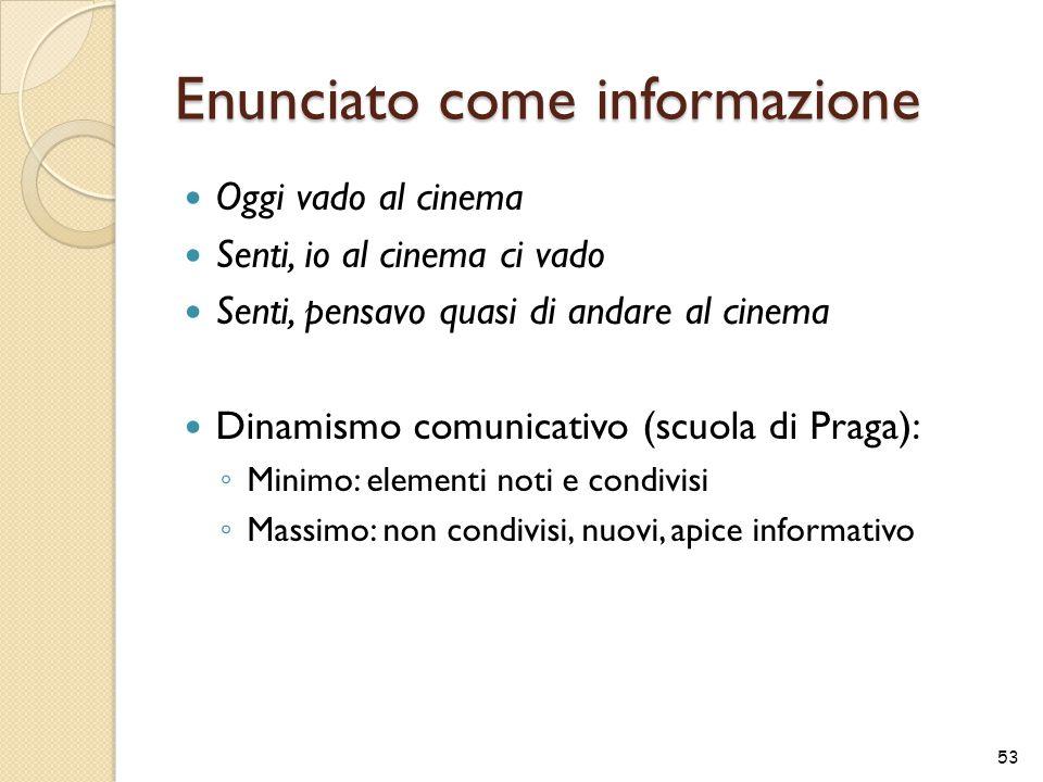 Enunciato come informazione Oggi vado al cinema Senti, io al cinema ci vado Senti, pensavo quasi di andare al cinema Dinamismo comunicativo (scuola di