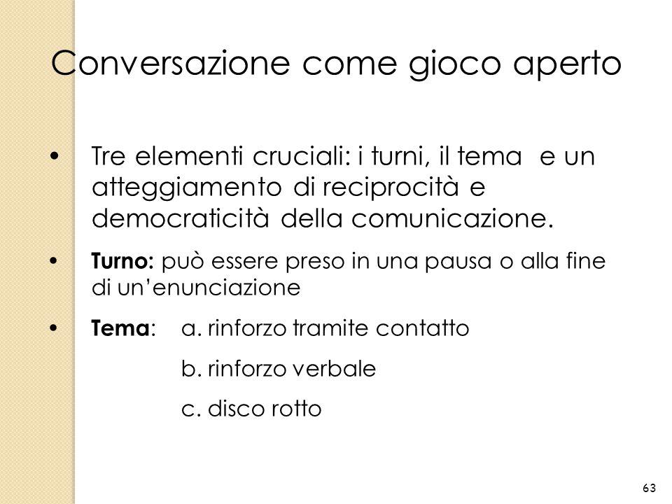 63 Conversazione come gioco aperto Tre elementi cruciali: i turni, il tema e un atteggiamento di reciprocità e democraticità della comunicazione. Turn
