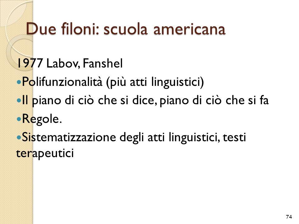 Due filoni: scuola americana 1977 Labov, Fanshel Polifunzionalità (più atti linguistici) Il piano di ciò che si dice, piano di ciò che si fa Regole. S