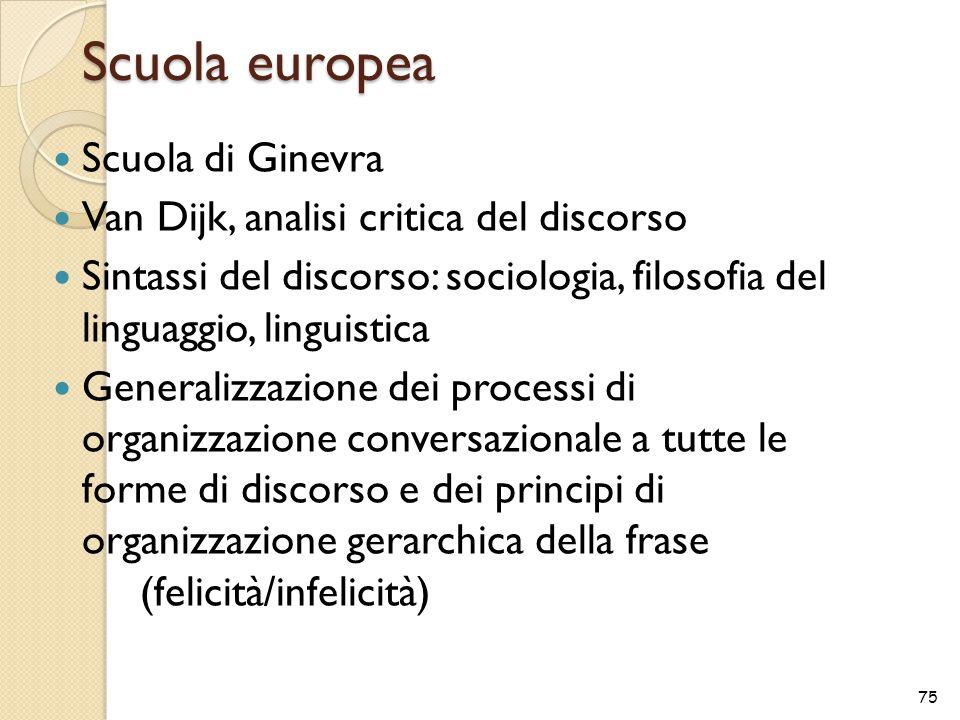 Scuola europea Scuola di Ginevra Van Dijk, analisi critica del discorso Sintassi del discorso: sociologia, filosofia del linguaggio, linguistica Gener