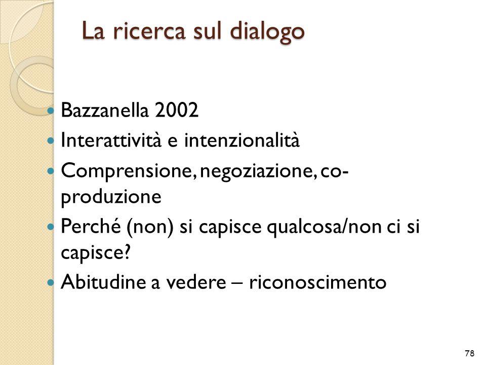 La ricerca sul dialogo Bazzanella 2002 Interattività e intenzionalità Comprensione, negoziazione, co- produzione Perché (non) si capisce qualcosa/non