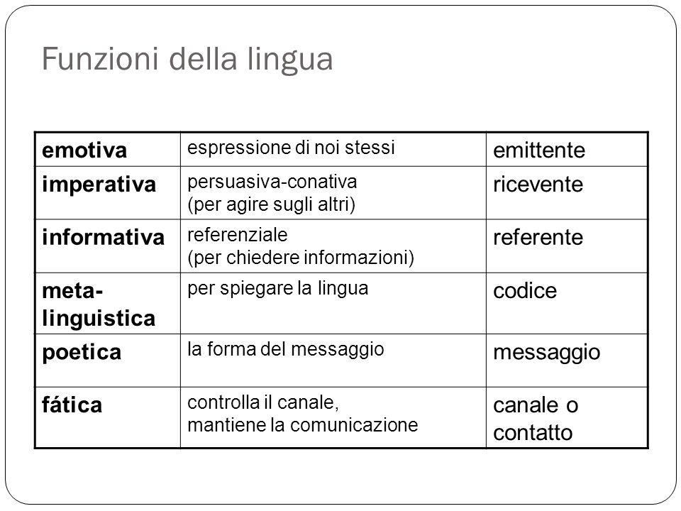Funzioni della lingua emotiva espressione di noi stessi emittente imperativa persuasiva-conativa (per agire sugli altri) ricevente informativa referen