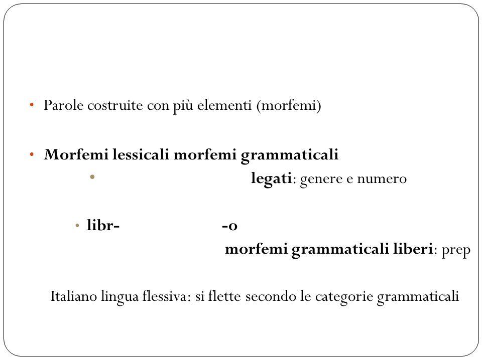 Parole costruite con più elementi (morfemi) Morfemi lessicalimorfemi grammaticali legati: genere e numero libr--o morfemi grammaticali liberi: prep It
