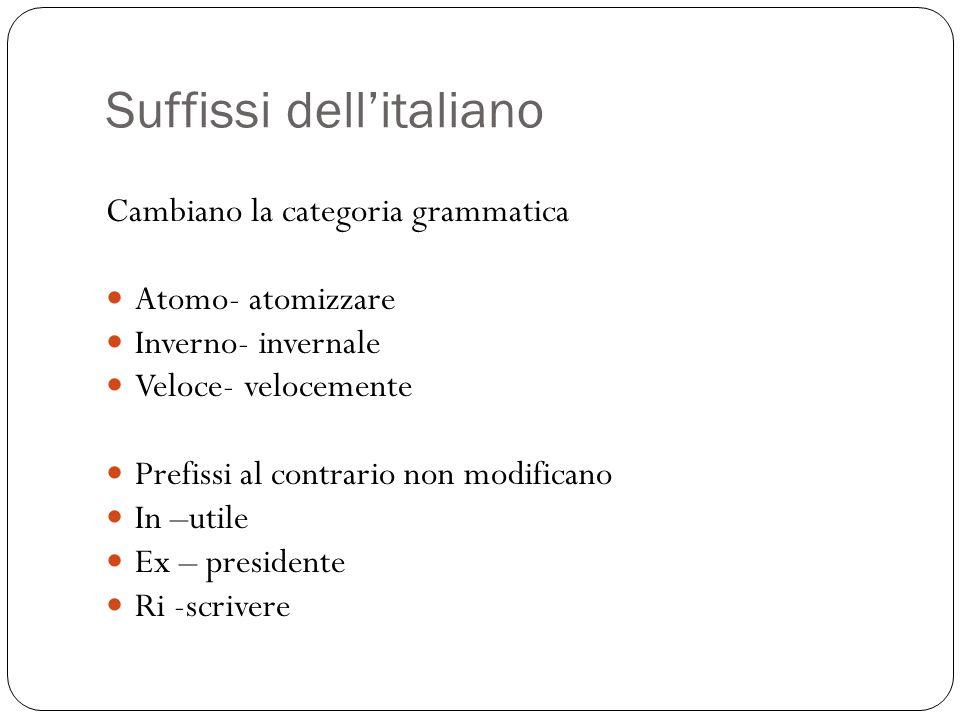 Suffissi dell'italiano Cambiano la categoria grammatica Atomo- atomizzare Inverno- invernale Veloce- velocemente Prefissi al contrario non modificano