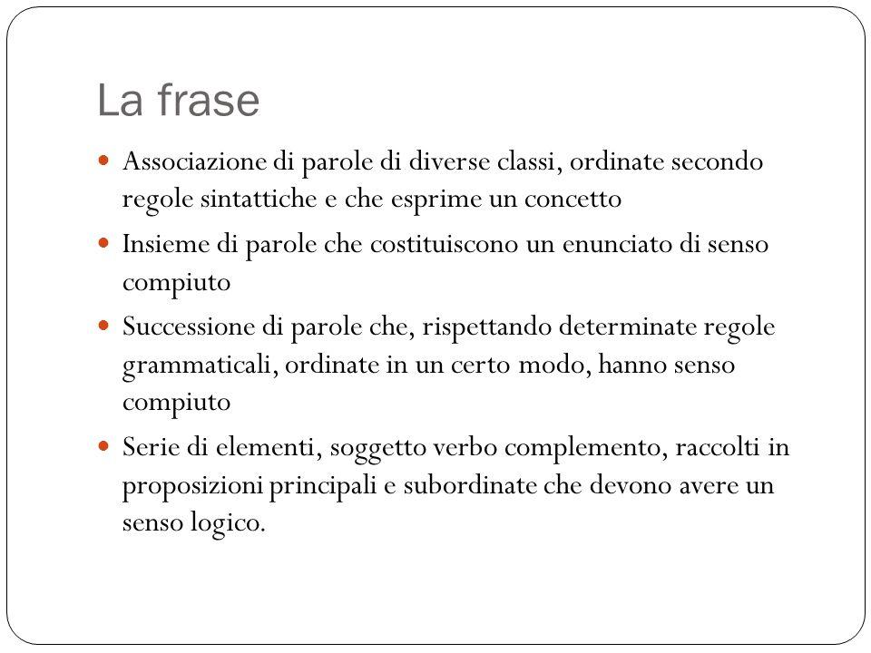La frase Associazione di parole di diverse classi, ordinate secondo regole sintattiche e che esprime un concetto Insieme di parole che costituiscono u