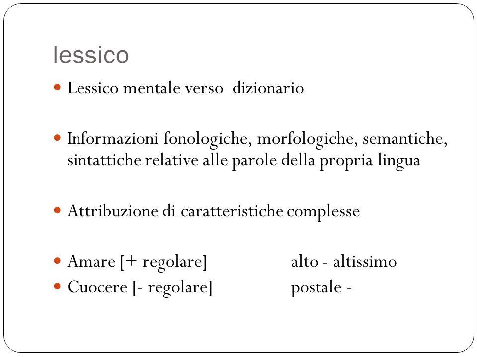 lessico Lessico mentale verso dizionario Informazioni fonologiche, morfologiche, semantiche, sintattiche relative alle parole della propria lingua Att