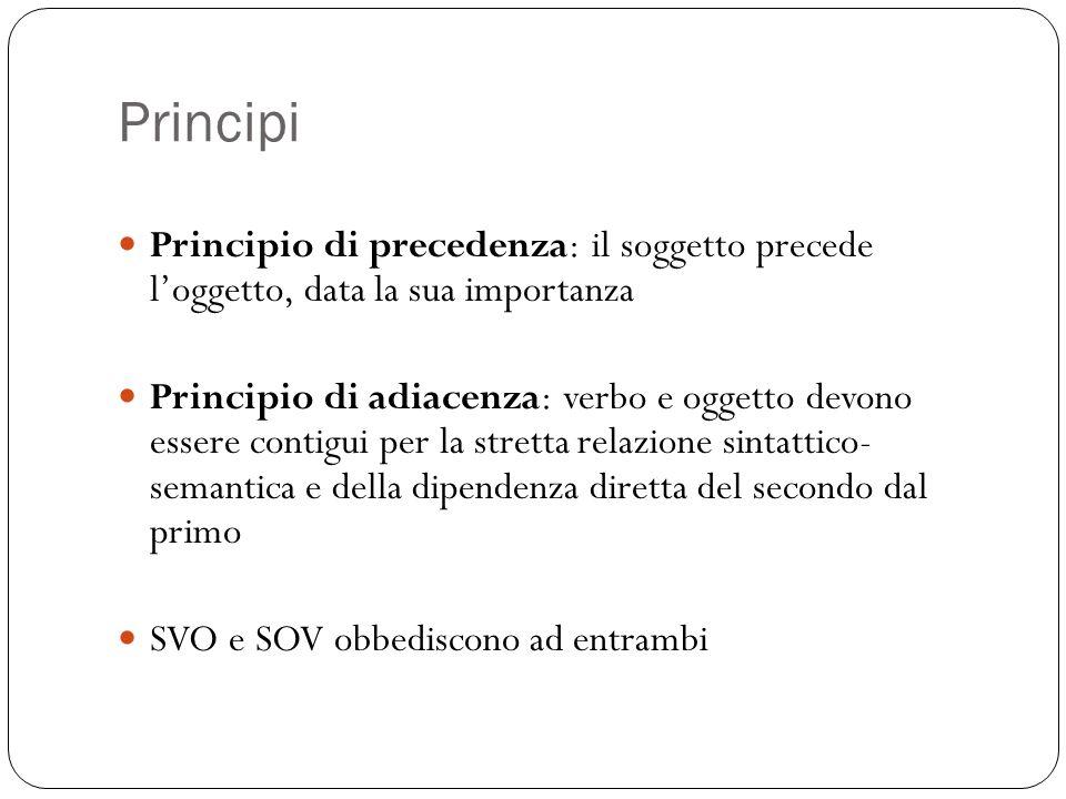 Principi Principio di precedenza: il soggetto precede l'oggetto, data la sua importanza Principio di adiacenza: verbo e oggetto devono essere contigui