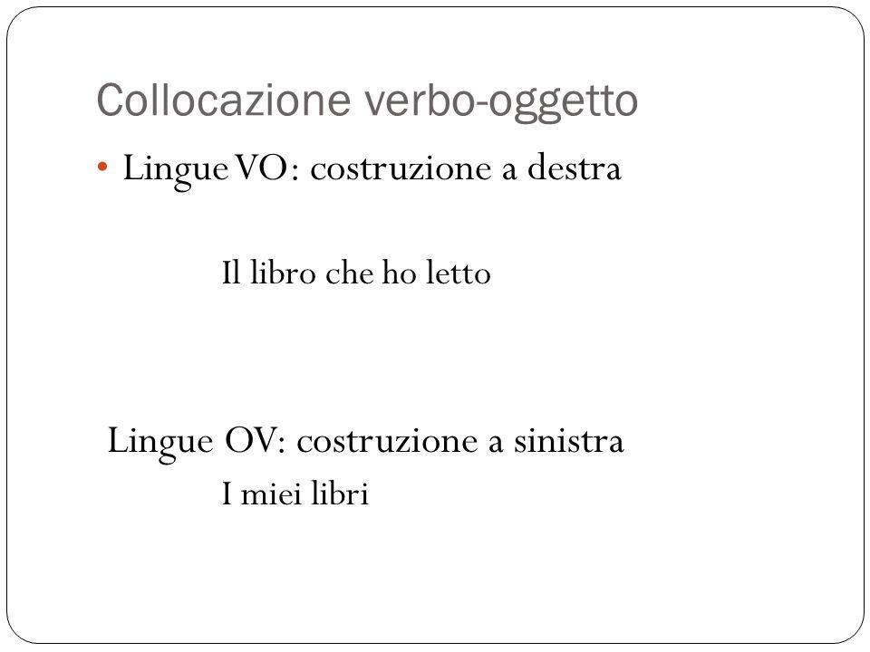 Collocazione verbo-oggetto Lingue VO: costruzione a destra Il libro che ho letto Lingue OV: costruzione a sinistra I miei libri