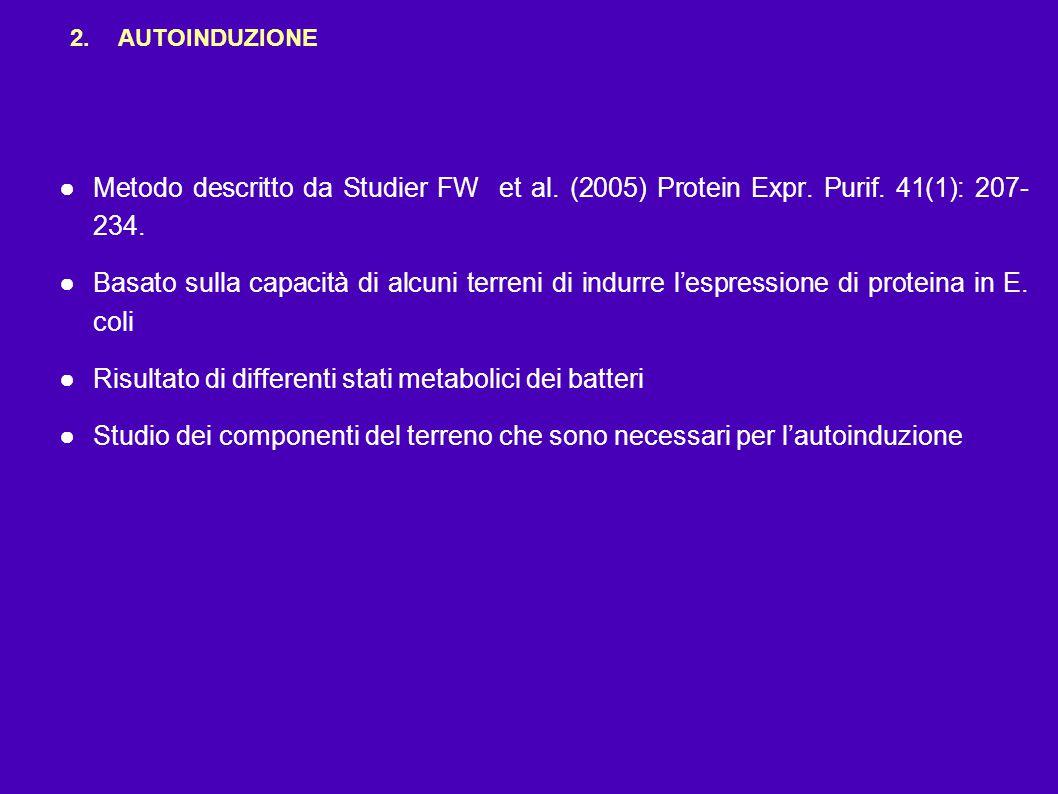 ● Metodo descritto da Studier FW et al. (2005) Protein Expr. Purif. 41(1): 207- 234. ● Basato sulla capacità di alcuni terreni di indurre l'espression
