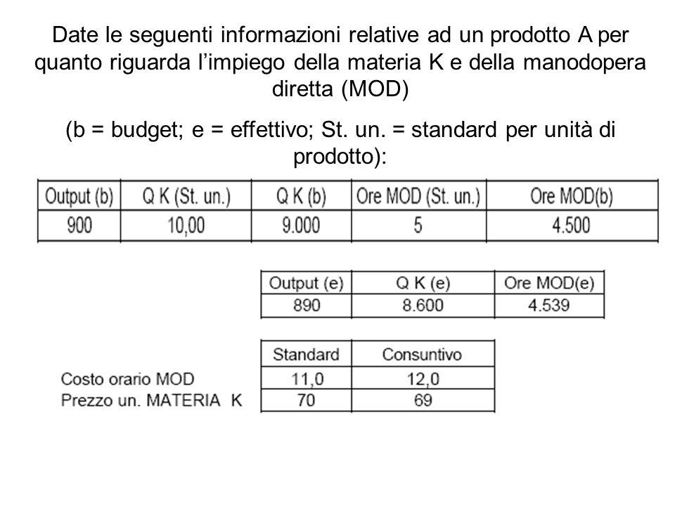 Date le seguenti informazioni relative ad un prodotto A per quanto riguarda l'impiego della materia K e della manodopera diretta (MOD) (b = budget; e = effettivo; St.