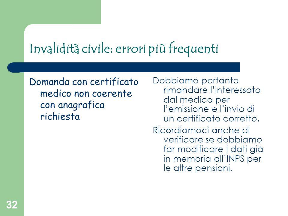 32 Invalidità civile: errori più frequenti Domanda con certificato medico non coerente con anagrafica richiesta Dobbiamo pertanto rimandare l'interess