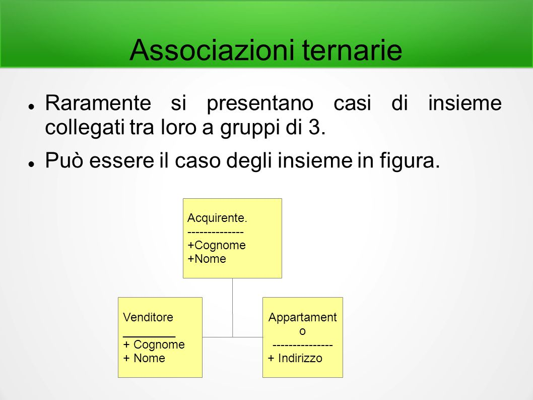 Associazioni ternarie Raramente si presentano casi di insieme collegati tra loro a gruppi di 3. Può essere il caso degli insieme in figura. Venditore
