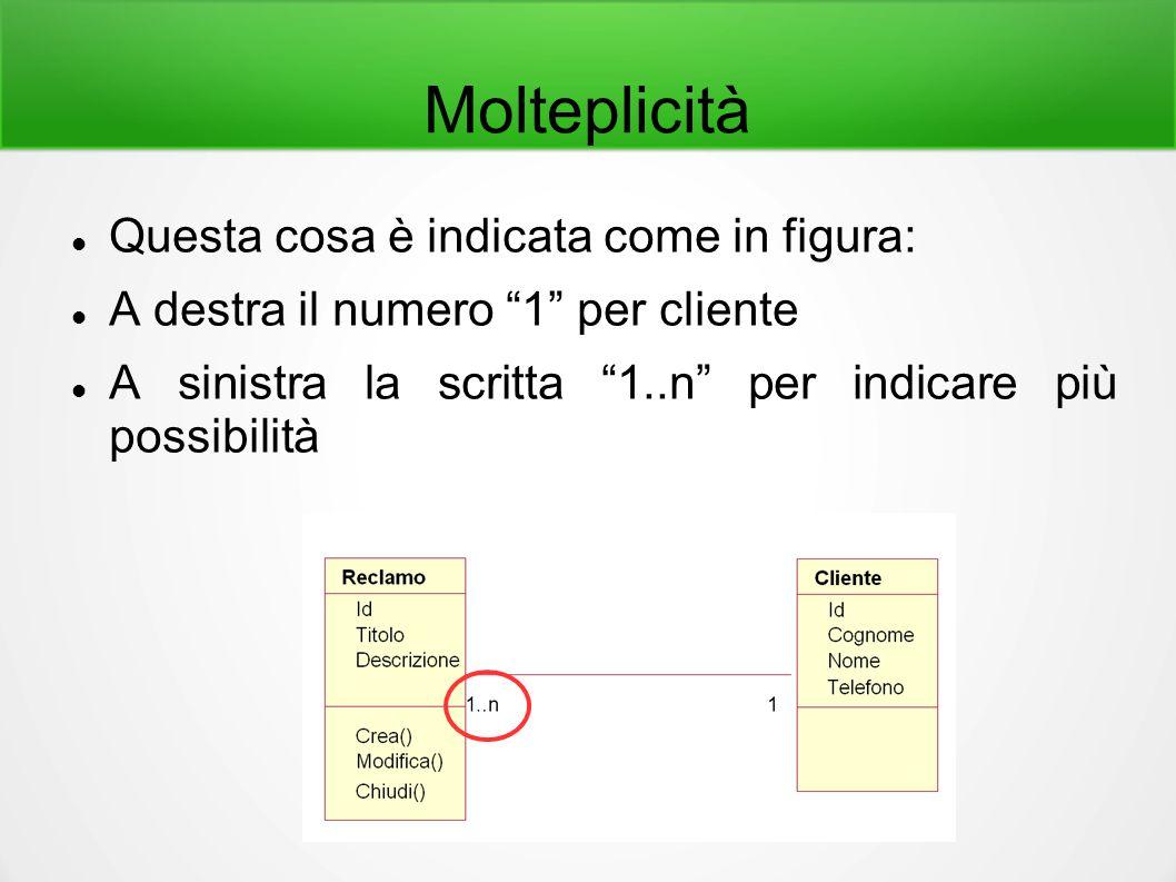 """Molteplicità Questa cosa è indicata come in figura: A destra il numero """"1"""" per cliente A sinistra la scritta """"1..n"""" per indicare più possibilità"""